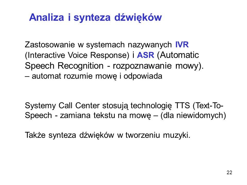 Analiza i synteza dźwięków
