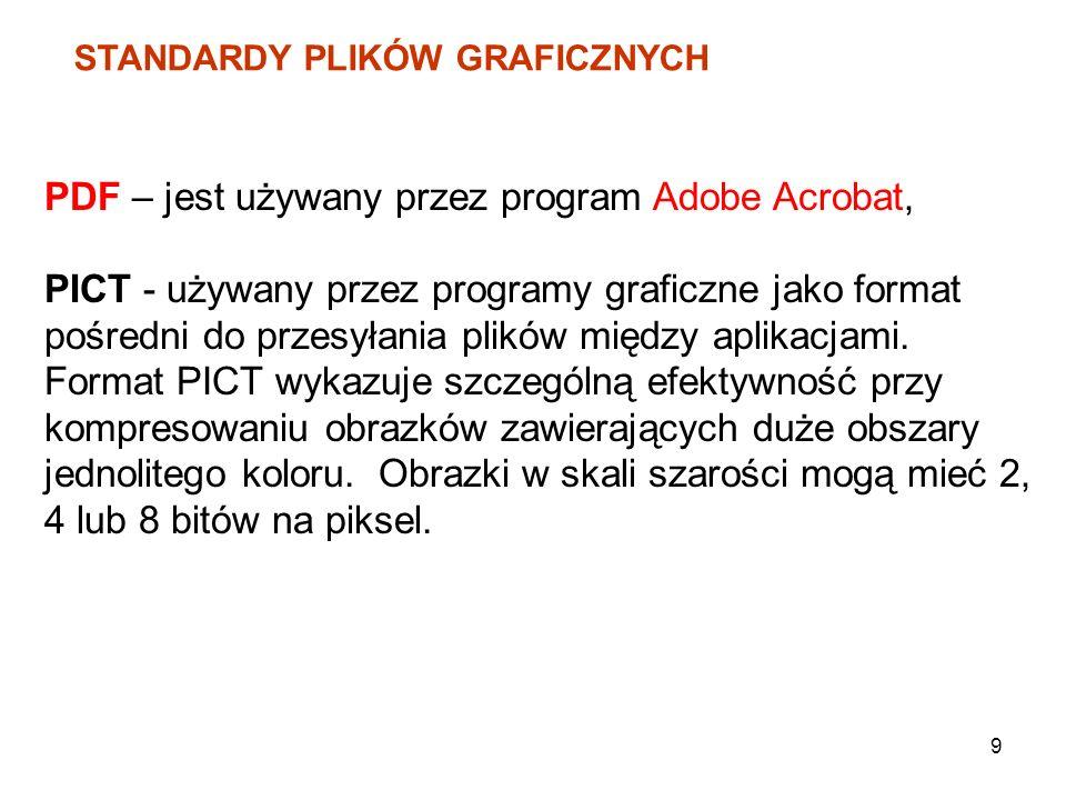 PDF – jest używany przez program Adobe Acrobat,