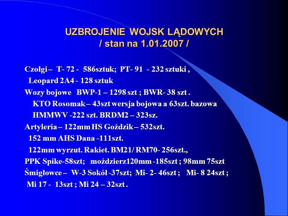UZBROJENIE WOJSK LĄDOWYCH / stan na 1.01.2007 /