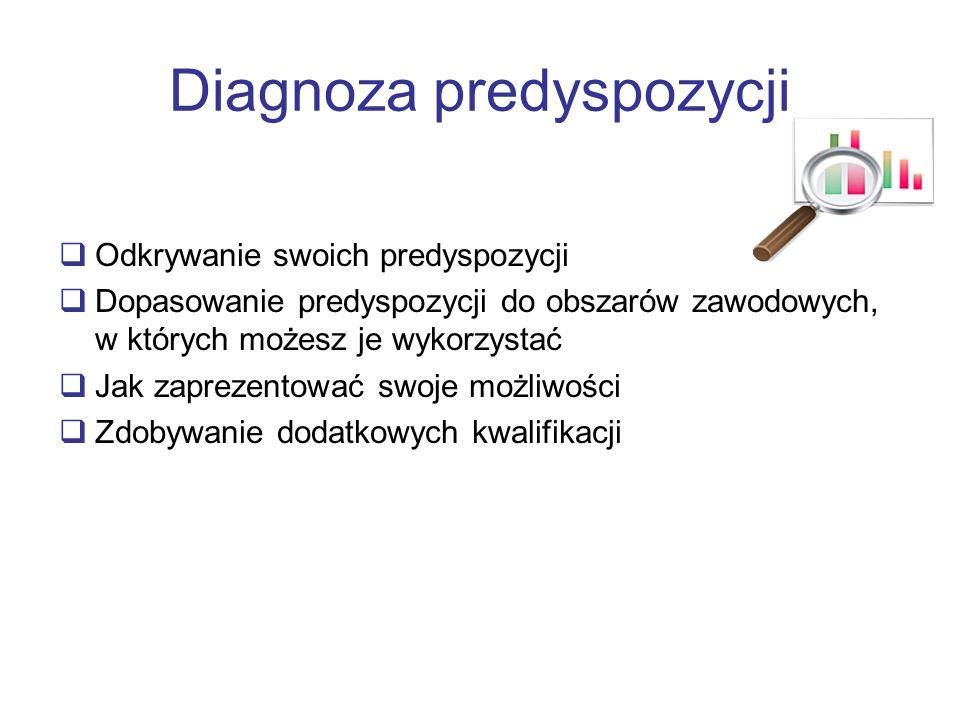 Diagnoza predyspozycji
