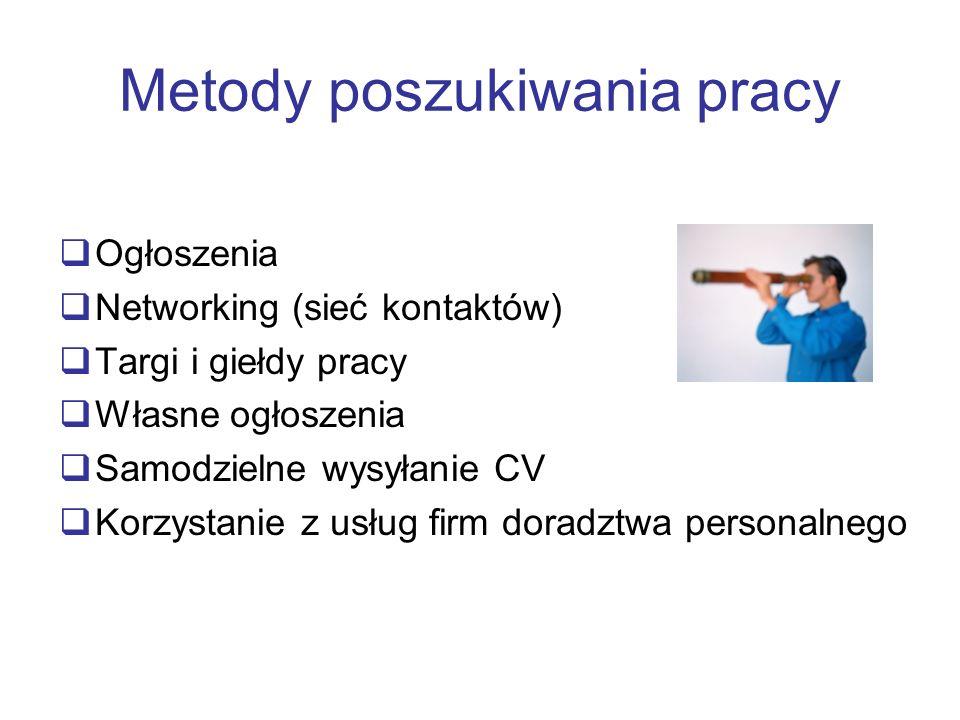 Metody poszukiwania pracy