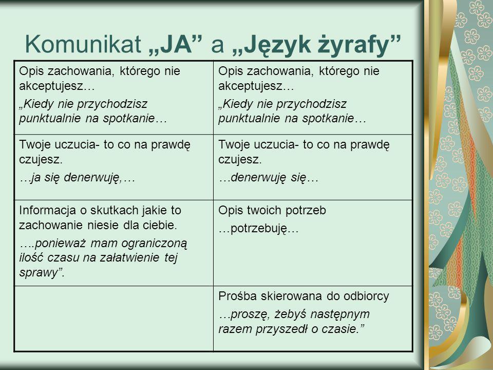 """Komunikat """"JA a """"Język żyrafy"""
