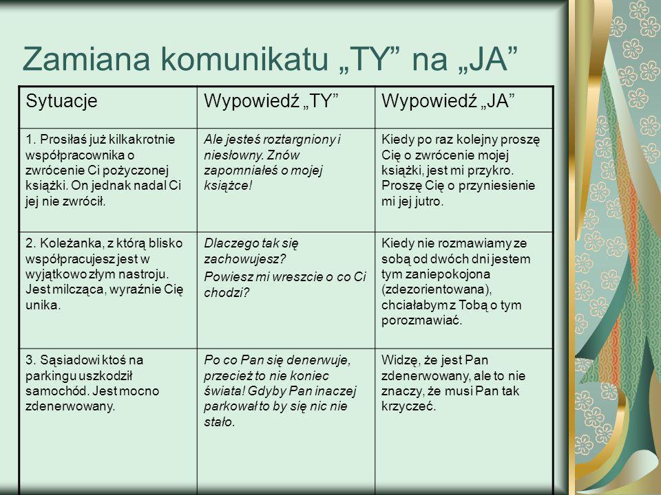 """Zamiana komunikatu """"TY na """"JA"""