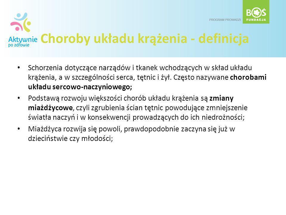 Choroby układu krążenia - definicja