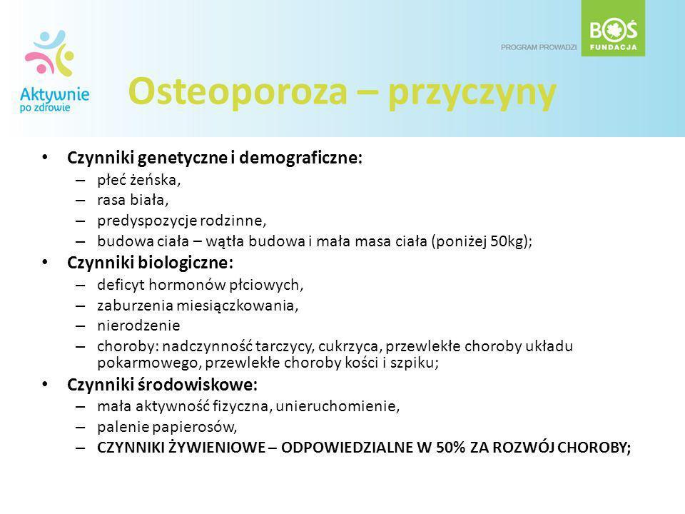 Osteoporoza – przyczyny