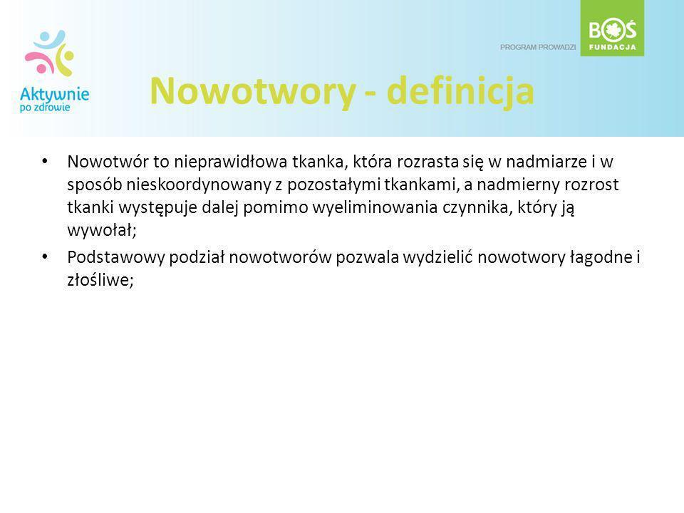 Nowotwory - definicja