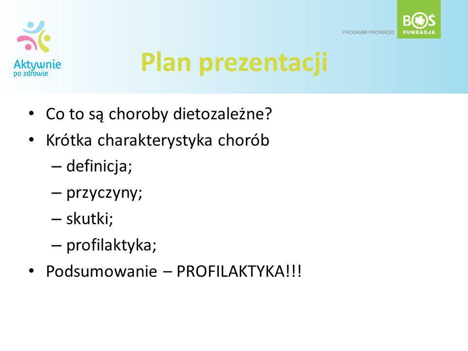 Plan prezentacji Co to są choroby dietozależne