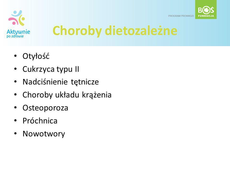 Choroby dietozależne Otyłość Cukrzyca typu II Nadciśnienie tętnicze