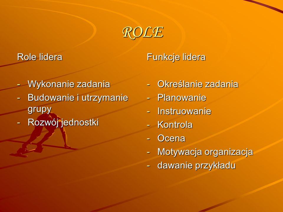 ROLE Role lidera Wykonanie zadania Budowanie i utrzymanie grupy