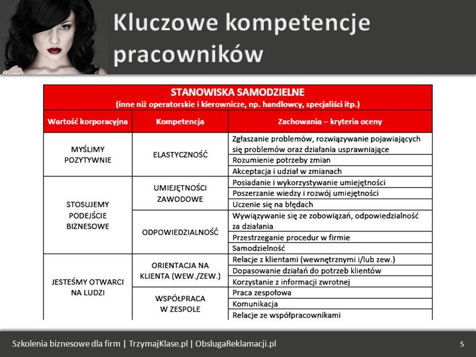 Kluczowe kompetencje pracowników
