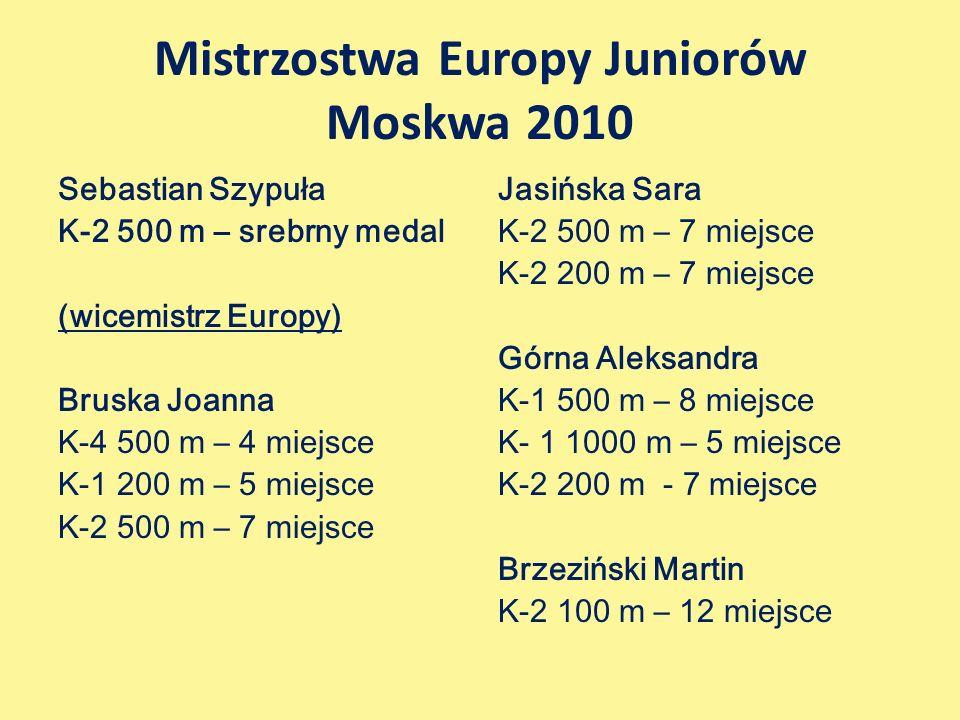 Mistrzostwa Europy Juniorów Moskwa 2010