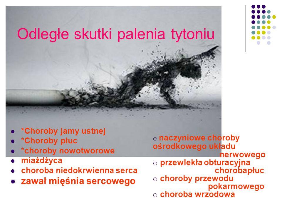 Odległe skutki palenia tytoniu