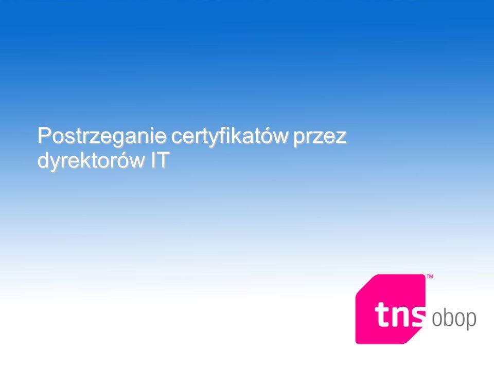 Postrzeganie certyfikatów przez dyrektorów IT