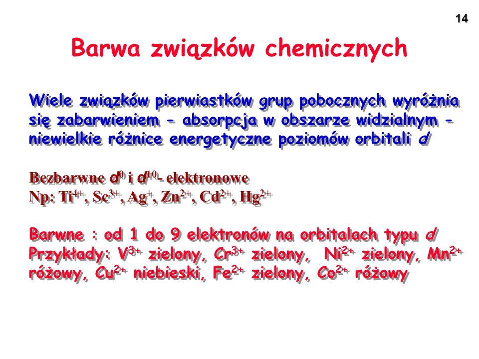 Barwa związków chemicznych