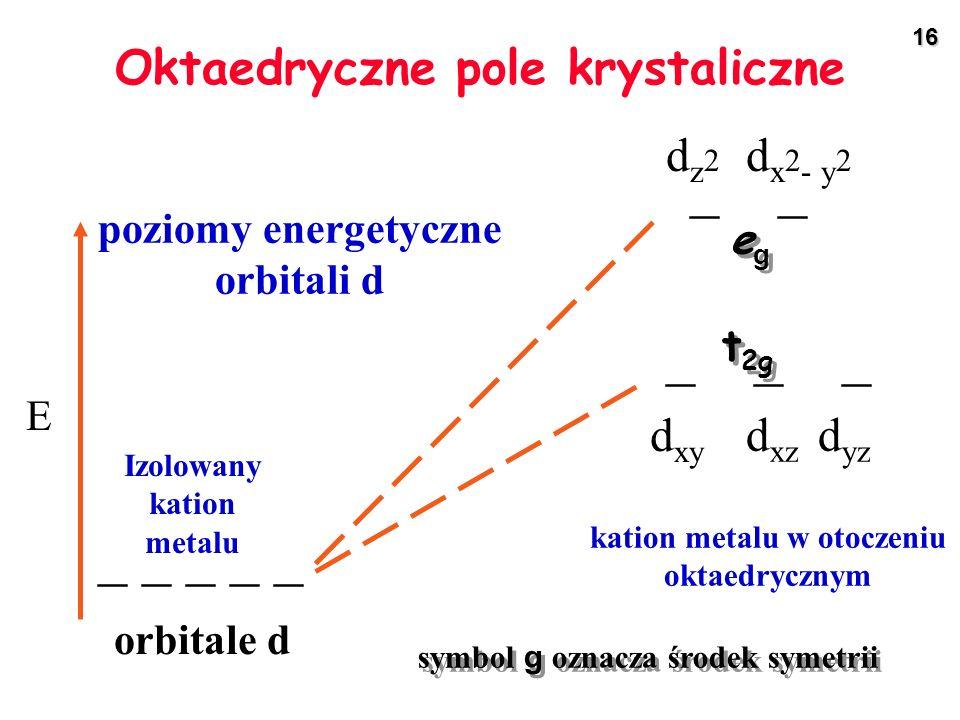 poziomy energetyczne orbitali d