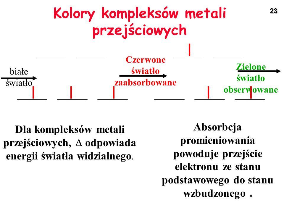 Kolory kompleksów metali przejściowych