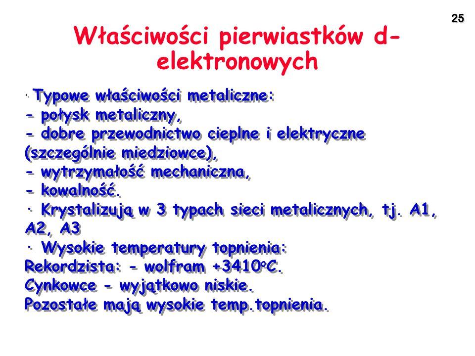 Właściwości pierwiastków d-elektronowych