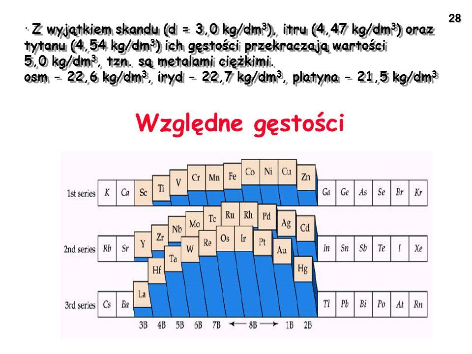 · Z wyjątkiem skandu (d = 3,0 kg/dm3), itru (4,47 kg/dm3) oraz