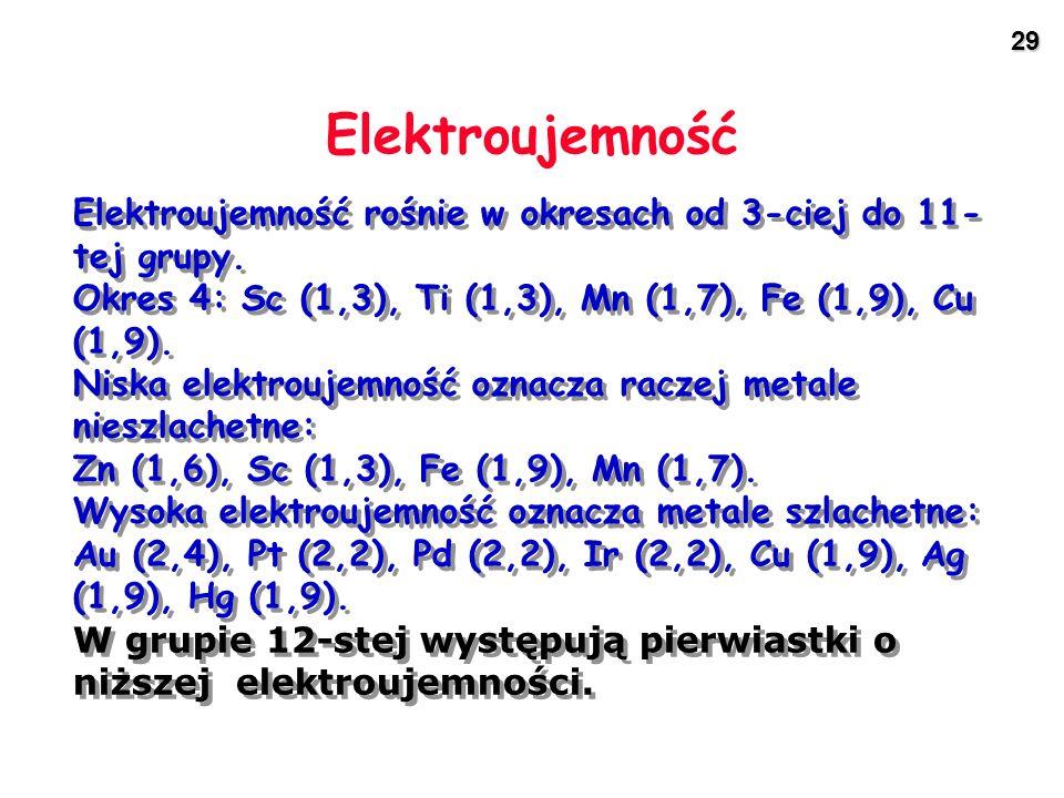 Elektroujemność Elektroujemność rośnie w okresach od 3-ciej do 11-tej grupy. Okres 4: Sc (1,3), Ti (1,3), Mn (1,7), Fe (1,9), Cu (1,9).