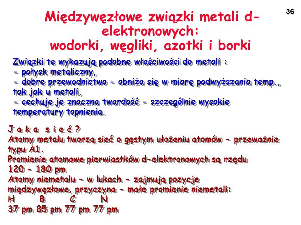 Międzywęzłowe związki metali d-elektronowych: wodorki, węgliki, azotki i borki