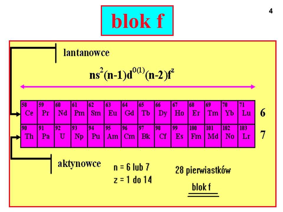 blok f