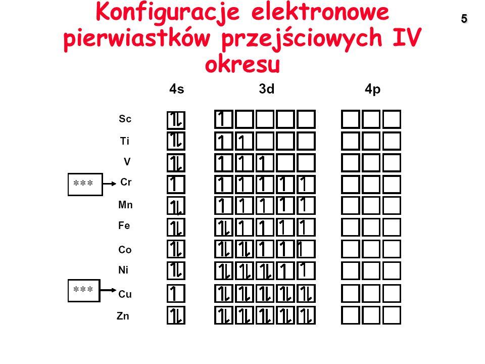 Konfiguracje elektronowe pierwiastków przejściowych IV okresu