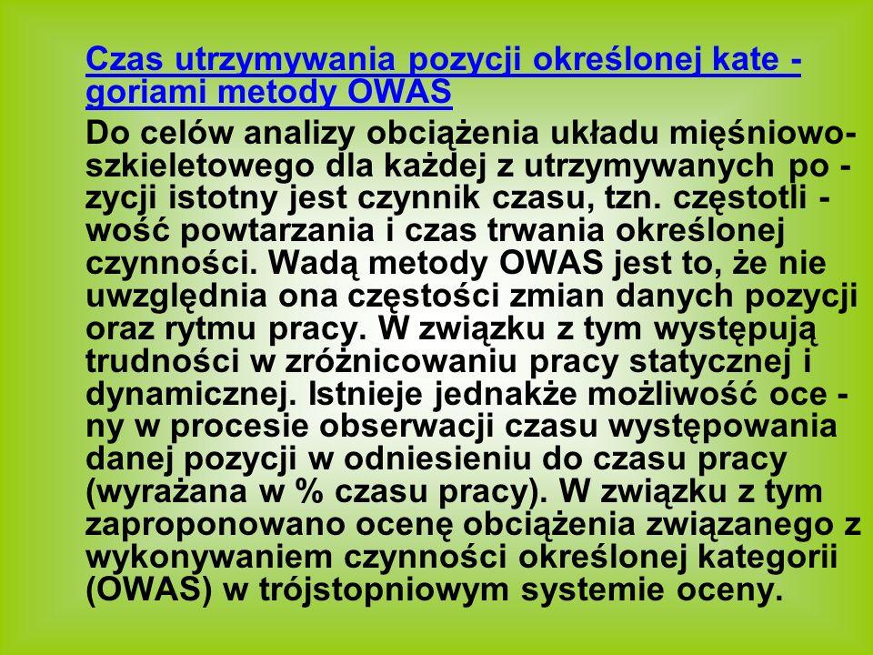Czas utrzymywania pozycji określonej kate -goriami metody OWAS