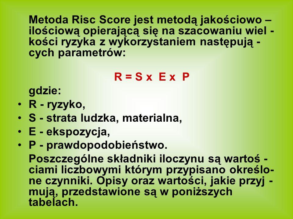 Metoda Risc Score jest metodą jakościowo – ilościową opierającą się na szacowaniu wiel -kości ryzyka z wykorzystaniem następują -cych parametrów:
