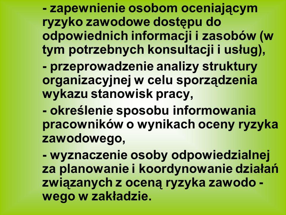 - zapewnienie osobom oceniającym ryzyko zawodowe dostępu do odpowiednich informacji i zasobów (w tym potrzebnych konsultacji i usług),