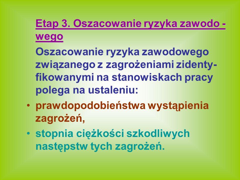 Etap 3. Oszacowanie ryzyka zawodo -wego
