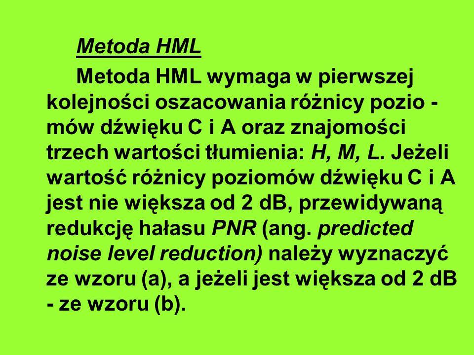 Metoda HML