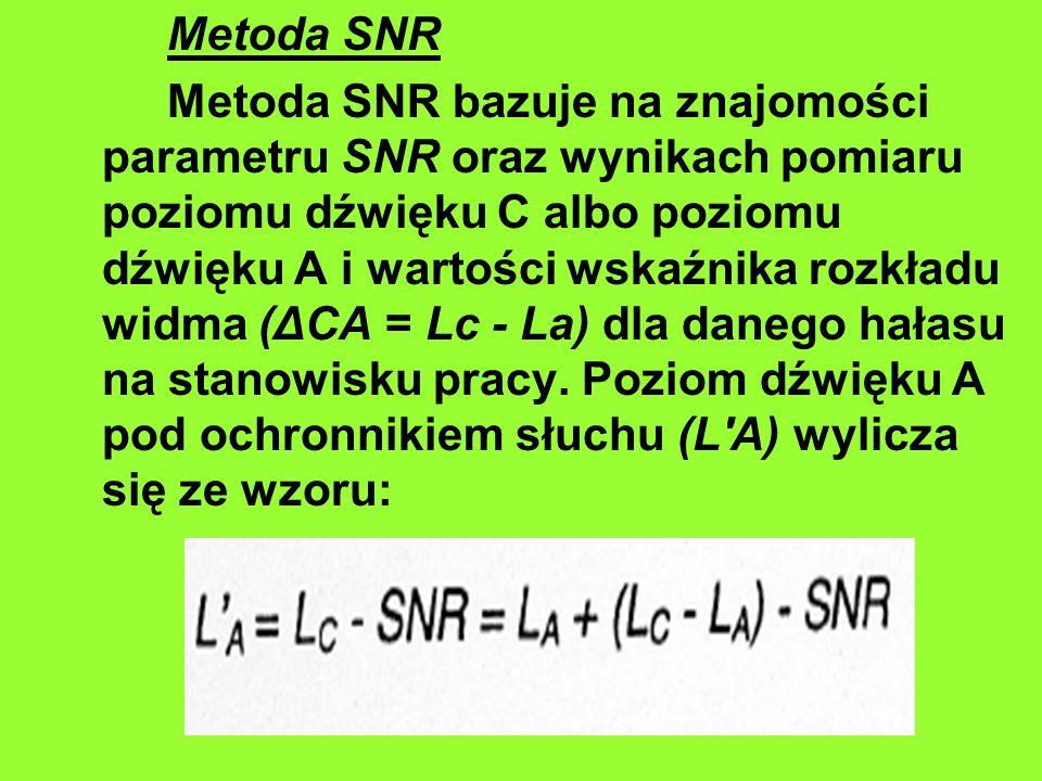 Metoda SNR