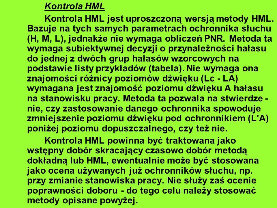 Kontrola HML