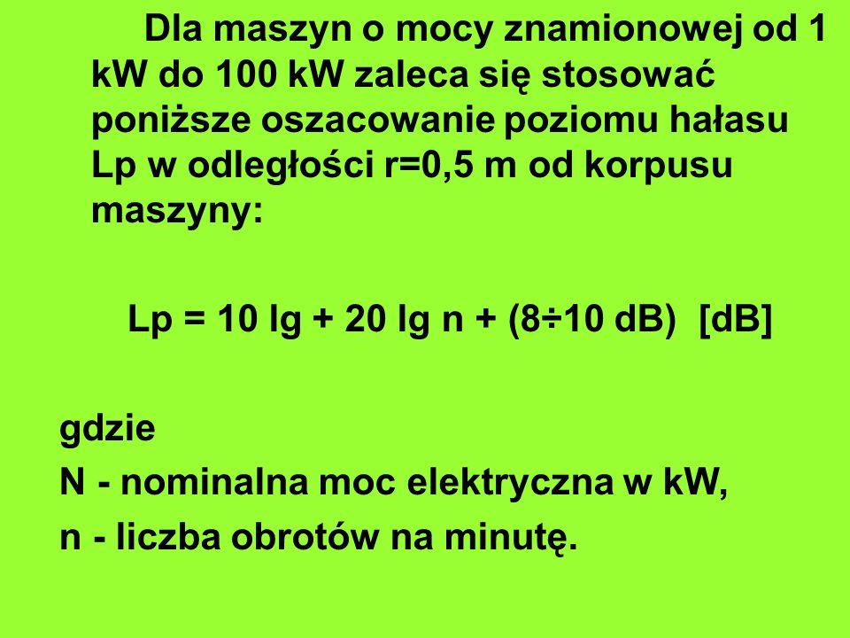 Dla maszyn o mocy znamionowej od 1 kW do 100 kW zaleca się stosować poniższe oszacowanie poziomu hałasu Lp w odległości r=0,5 m od korpusu maszyny: