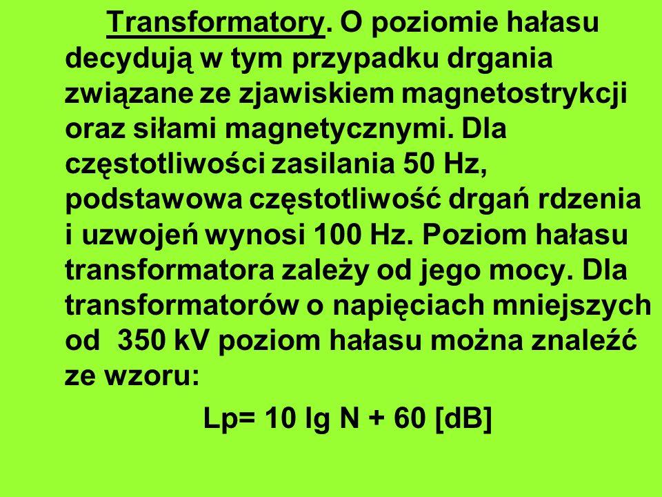 Transformatory. O poziomie hałasu decydują w tym przypadku drgania związane ze zjawiskiem magnetostrykcji oraz siłami magnetycznymi. Dla częstotliwości zasilania 50 Hz, podstawowa częstotliwość drgań rdzenia i uzwojeń wynosi 100 Hz. Poziom hałasu transformatora zależy od jego mocy. Dla transformatorów o napięciach mniejszych od 350 kV poziom hałasu można znaleźć ze wzoru: