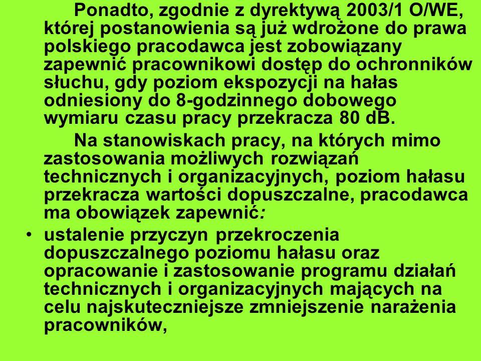 Ponadto, zgodnie z dyrektywą 2003/1 O/WE, której postanowienia są już wdrożone do prawa polskiego pracodawca jest zobowiązany zapewnić pracownikowi dostęp do ochronników słuchu, gdy poziom ekspozycji na hałas odniesiony do 8-godzinnego dobowego wymiaru czasu pracy przekracza 80 dB.