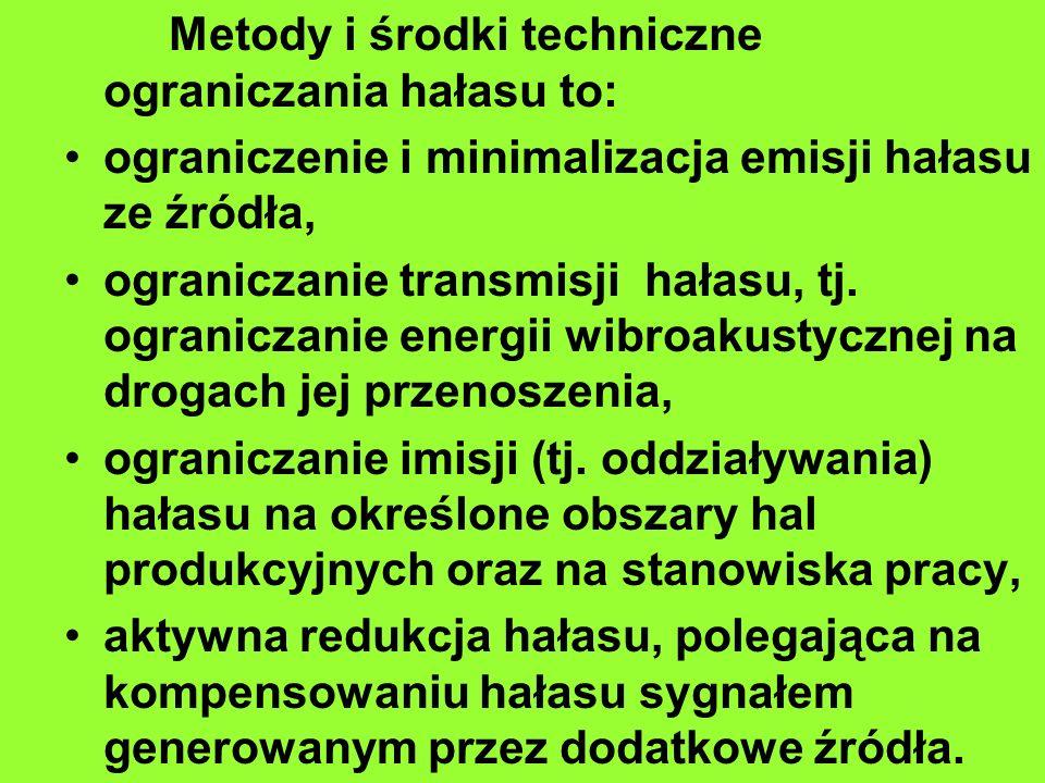 Metody i środki techniczne ograniczania hałasu to: