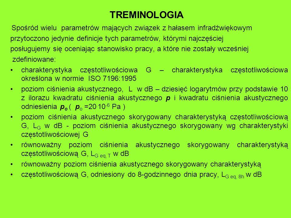 TREMINOLOGIA Spośród wielu parametrów mających związek z hałasem infradźwiękowym.