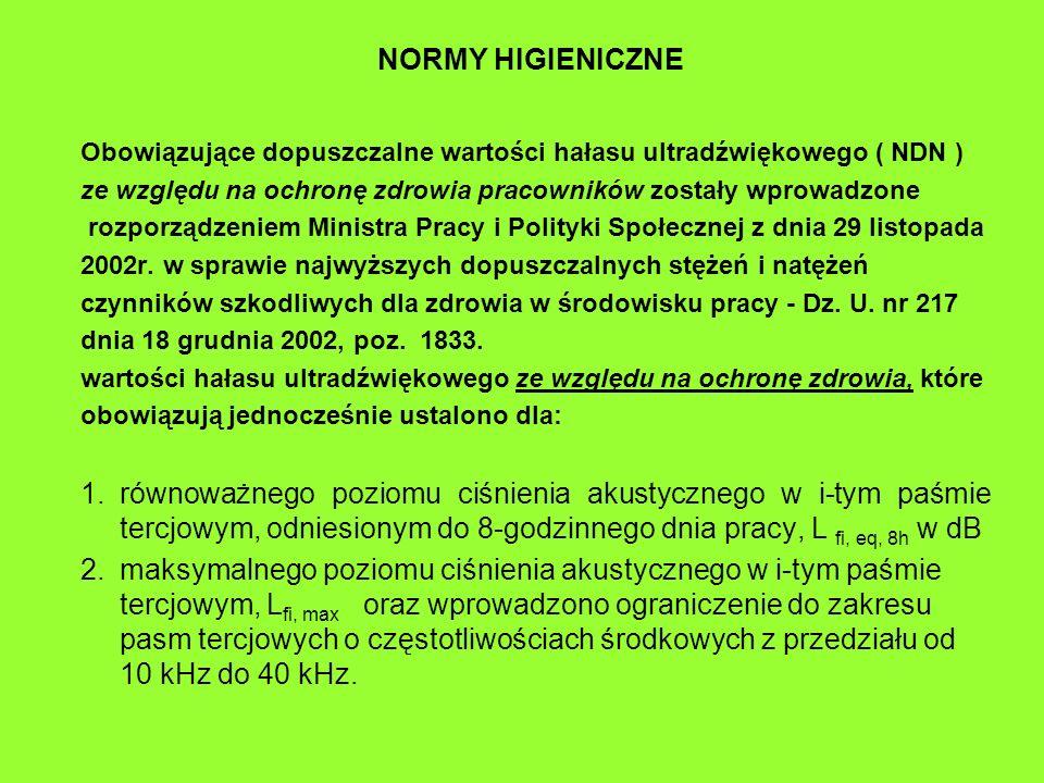 NORMY HIGIENICZNE Obowiązujące dopuszczalne wartości hałasu ultradźwiękowego ( NDN ) ze względu na ochronę zdrowia pracowników zostały wprowadzone.