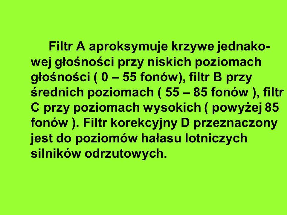 Filtr A aproksymuje krzywe jednako- wej głośności przy niskich poziomach głośności ( 0 – 55 fonów), filtr B przy średnich poziomach ( 55 – 85 fonów ), filtr C przy poziomach wysokich ( powyżej 85 fonów ).