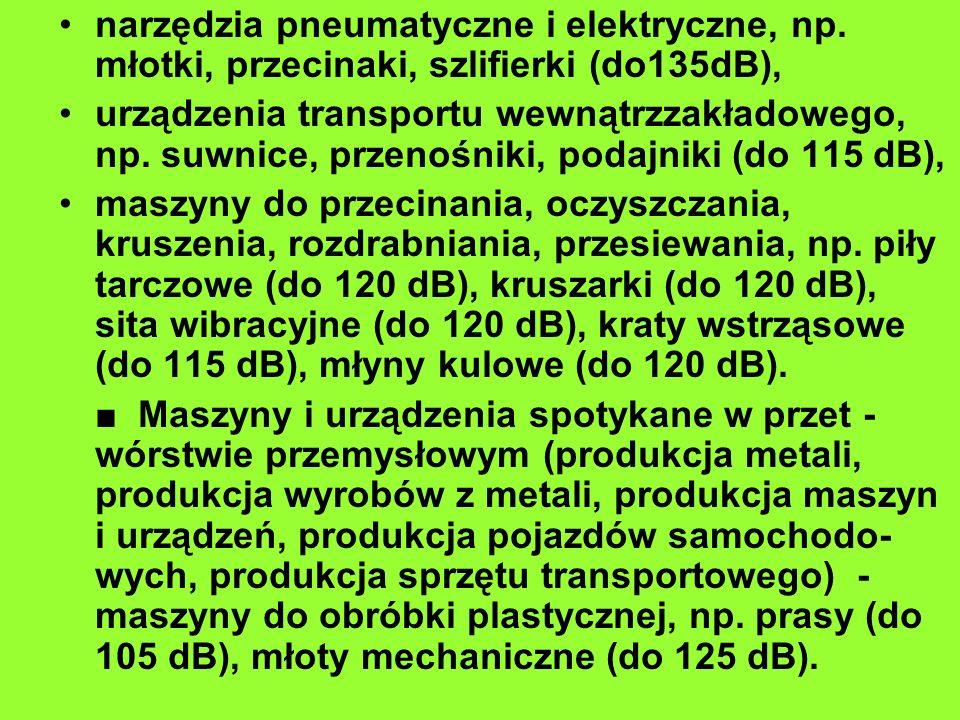 narzędzia pneumatyczne i elektryczne, np