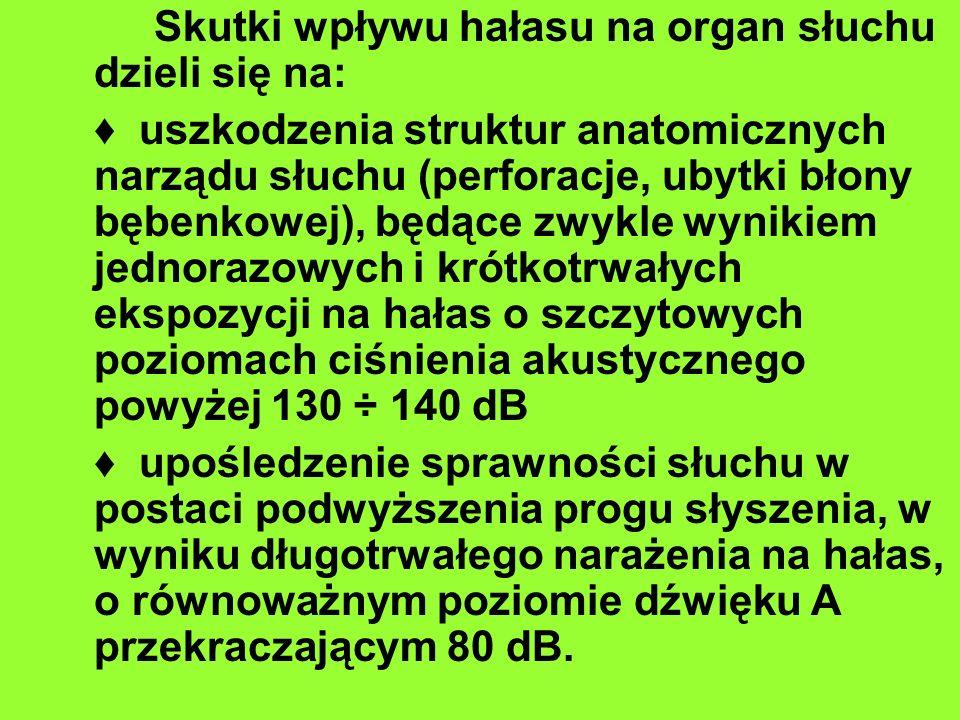 Skutki wpływu hałasu na organ słuchu dzieli się na:
