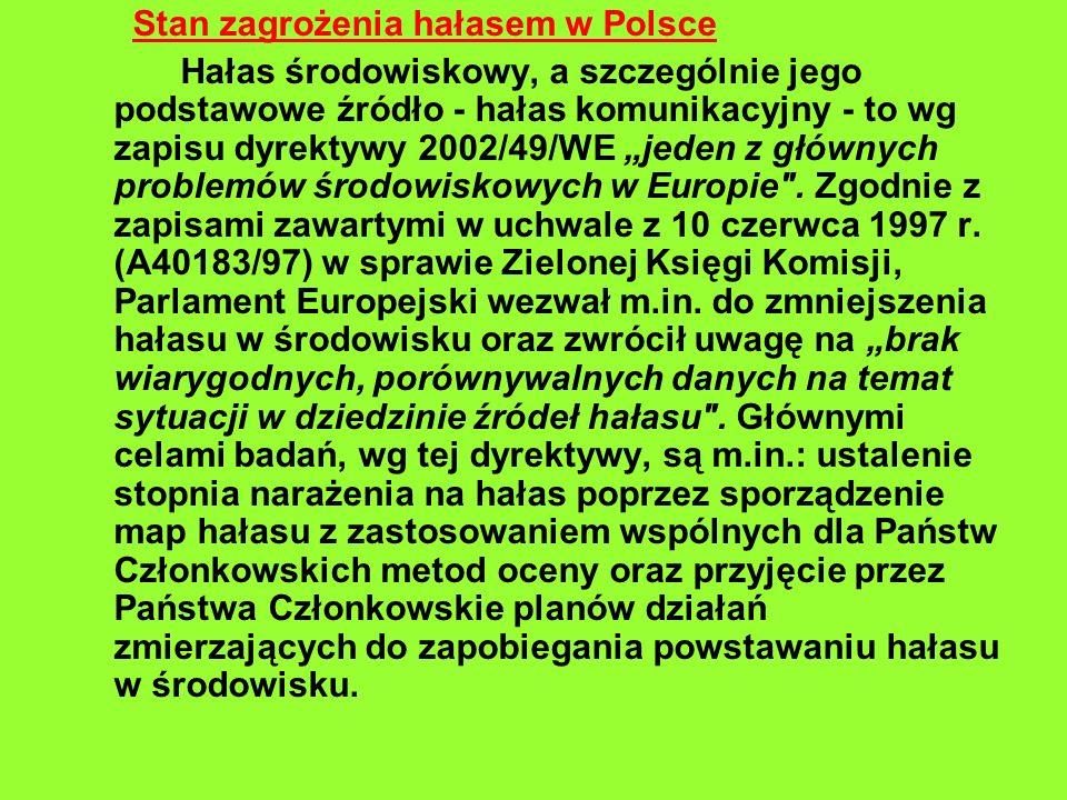 Stan zagrożenia hałasem w Polsce