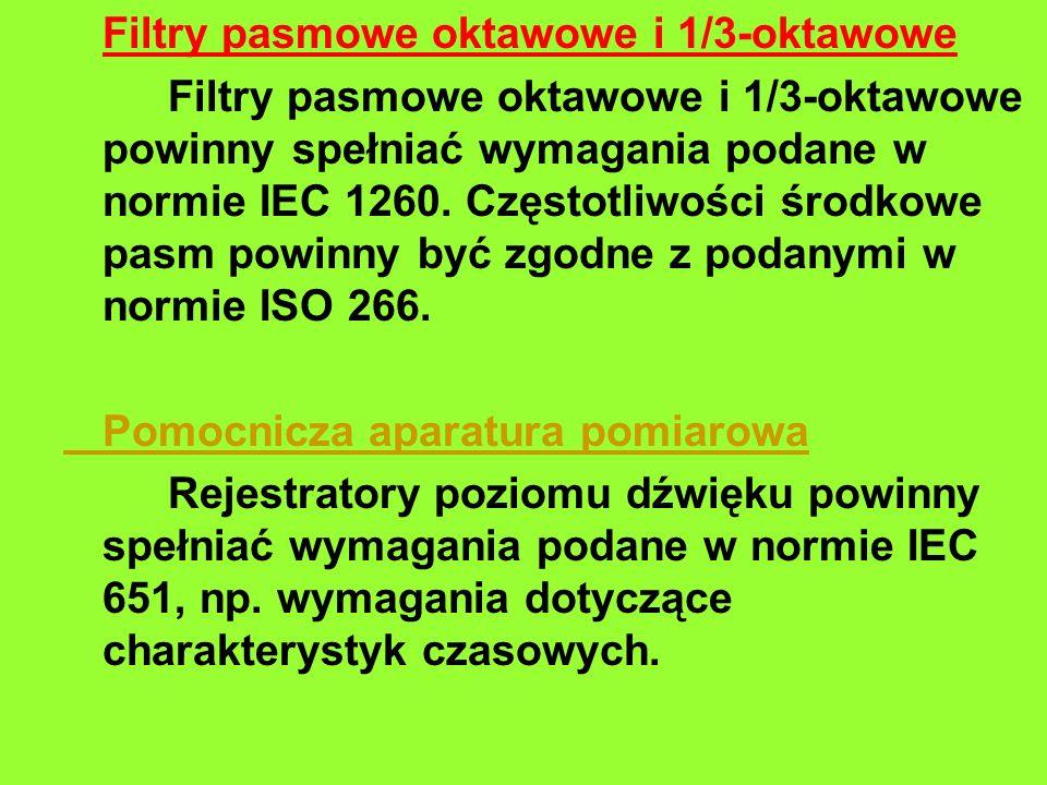 Filtry pasmowe oktawowe i 1/3-oktawowe