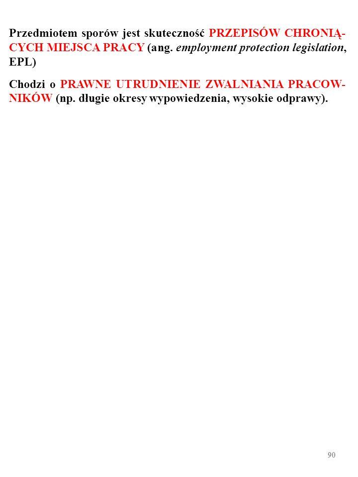 Przedmiotem sporów jest skuteczność PRZEPISÓW CHRONIĄ-CYCH MIEJSCA PRACY (ang. employment protection legislation, EPL)