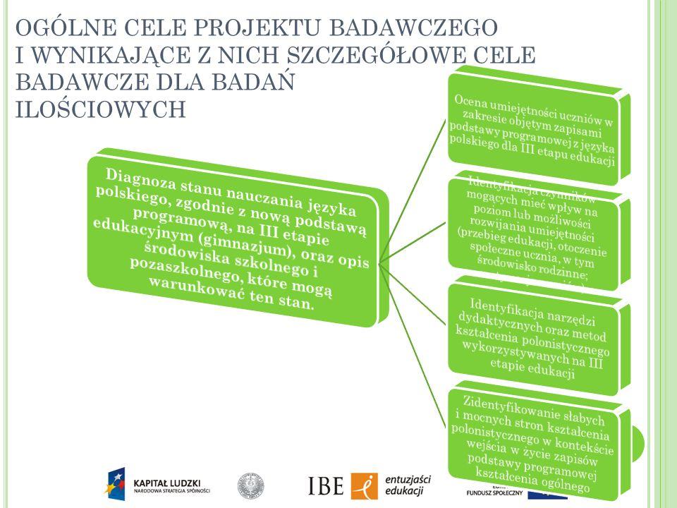 Diagnoza stanu nauczania języka polskiego, zgodnie z nową podstawą programową, na III etapie edukacyjnym (gimnazjum), oraz opis środowiska szkolnego i pozaszkolnego, które mogą warunkować ten stan.