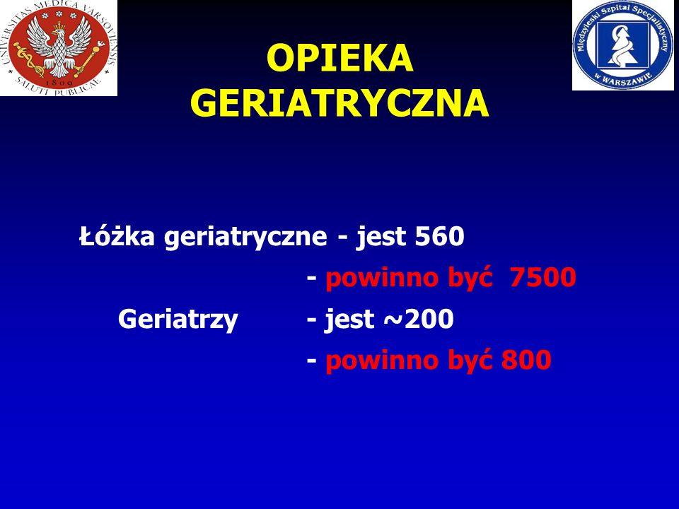OPIEKA GERIATRYCZNA Łóżka geriatryczne - jest 560 - powinno być 7500