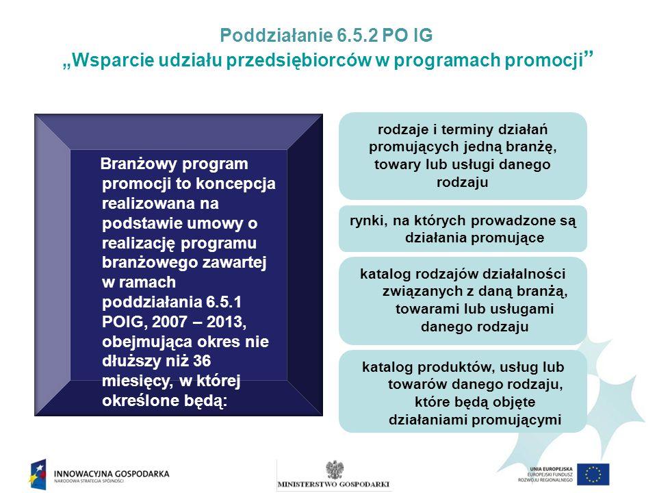 """""""Wsparcie udziału przedsiębiorców w programach promocji"""