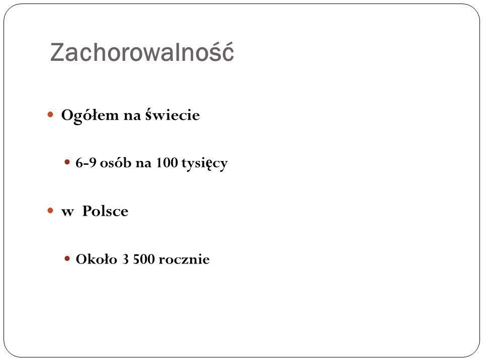 Zachorowalność Ogółem na świecie w Polsce 6-9 osób na 100 tysięcy