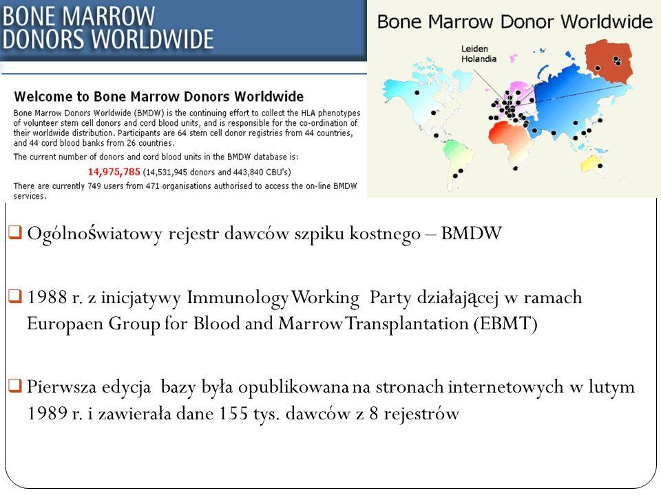Ogólnoświatowy rejestr dawców szpiku kostnego – BMDW